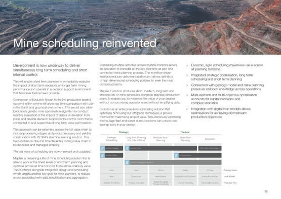 A preview of page 10 of our Mine Scheduling Reinvented paper